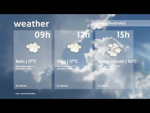 Geelong Weather   20 January 2017