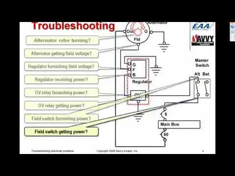 Troubleshooting Electrical Problems