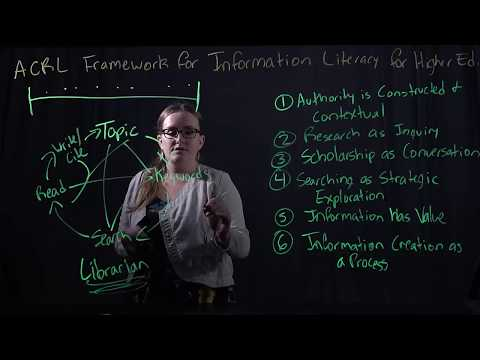 WFU Lightboard Video - ACRL Framework for Information Literacy for Higher Education