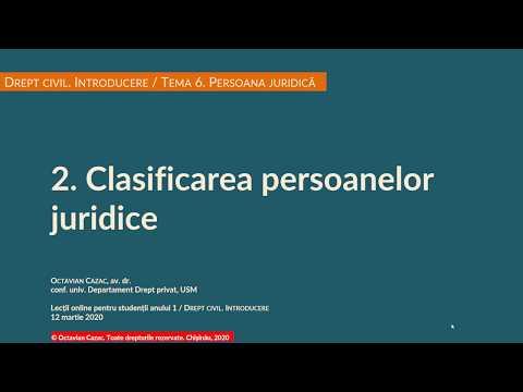 Clasificarea persoanelor juridice (Drept civil MD)