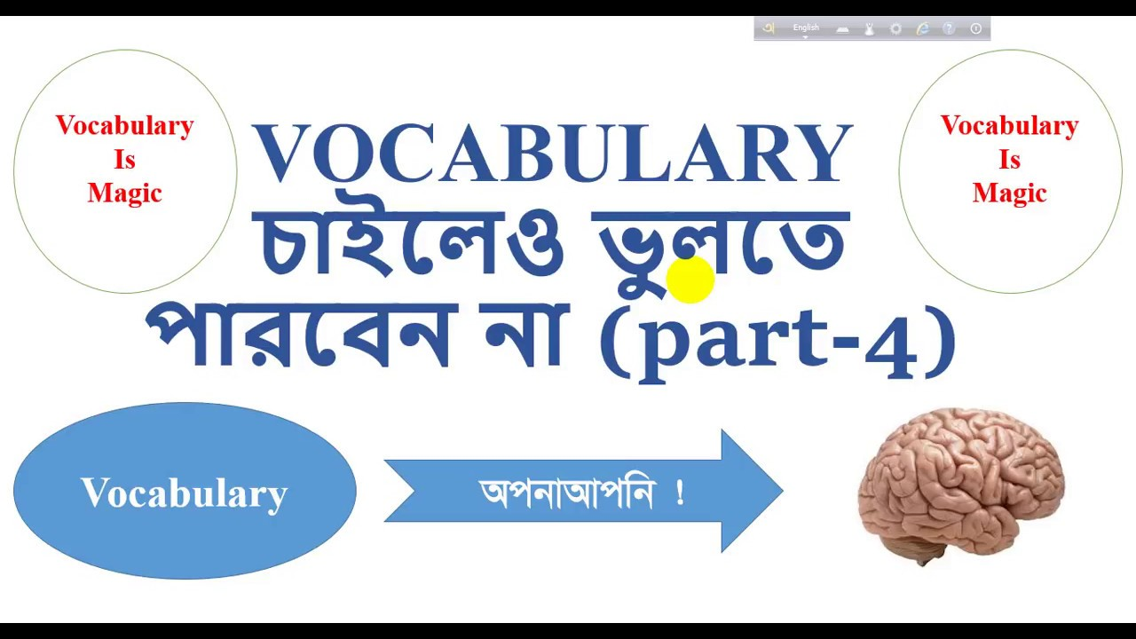 Vocavulary magic for ssc hsc admission fpr iba and bibm for What is fpr rating