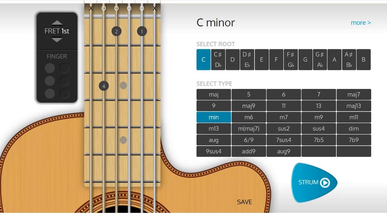 Chord gitar datovania kráľovná ayah blogger rýchlosť datovania ITB