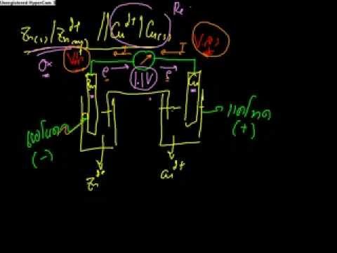 ไฟฟ้าเคมี T7.ศักย์ไฟฟ้าของเซลล์