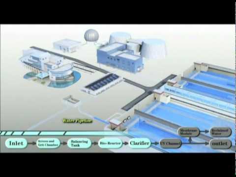 Pantai 2 Sewage Treatment Plant