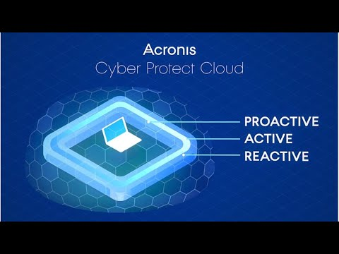 Acronis Cyber Protect Cloud: the Game Changing Solution