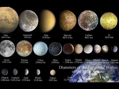 the solar system moon rocks - photo #44