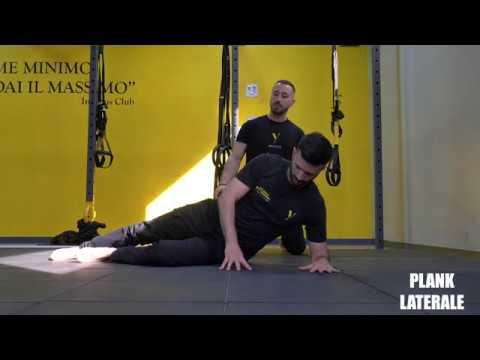 Plank laterale. Esecuzione e tecnica.
