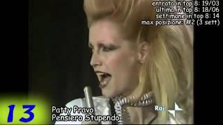 1978 - I 20 singoli più venduti in Italia