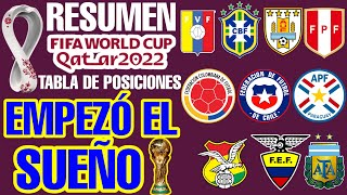 RESUMEN y TABLA DE POSICIONES  ▶▶ Fecha 1 ⚽ CLASIFICATORIAS QATAR 2022 | Eliminatorias CONMEBOL 2020