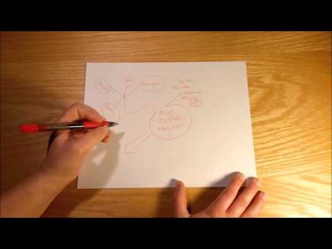 My Creative Problem Solving Process
