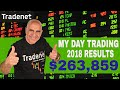 $263,859 Day Trading in 2018 - Watch my Annual Results!