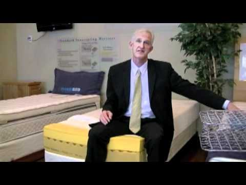 Unbiased Tempur Pedic Bed Review And Ratings Based On