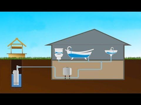 Как провести в дом воду