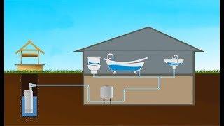 Ввод холодной воды в дом