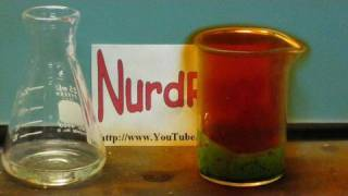 Make Nitric Acid - The Complete Guide