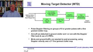 Introduction to Radar Systems – Lecture 8 – Signal Processing; Part 2
