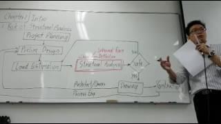 Structural Analysis 1 (วิเคราะห์โครงสร้าง1)