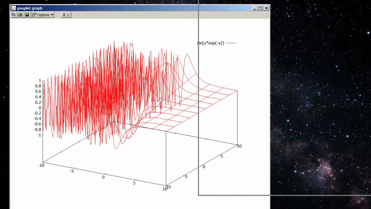 Contour Plots with all sorts of free software!