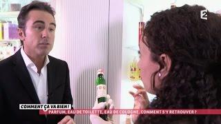 Popular Videos - Perfume & Eau de toilette