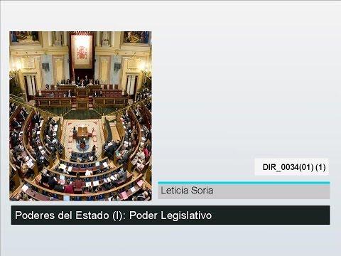 Poderes del Estado Español: Poder Legislativo   MasterD
