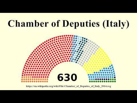 Chamber of Deputies (Italy)