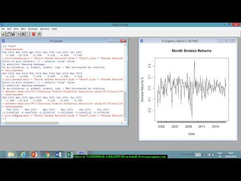 Volatility Modeling Using GARCH Model