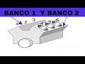 Lo que no Sabes sobre el  BANCO 1 y 2 (bank 1 bank 2) en el motor de mi carro?