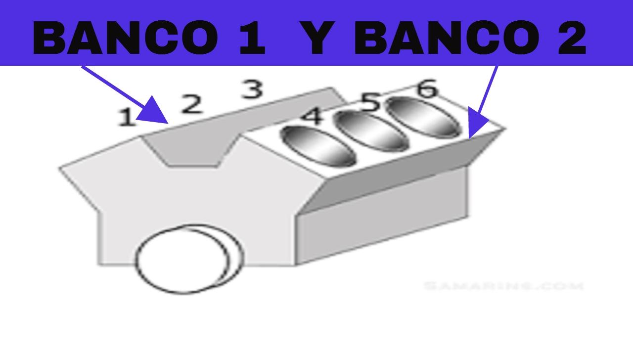 Lo que no Sabes sobre el BANCO 1 y 2 (bank 1 bank 2) en el motor de