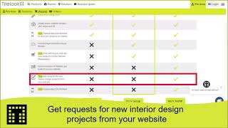 Get requests for new projects from your website