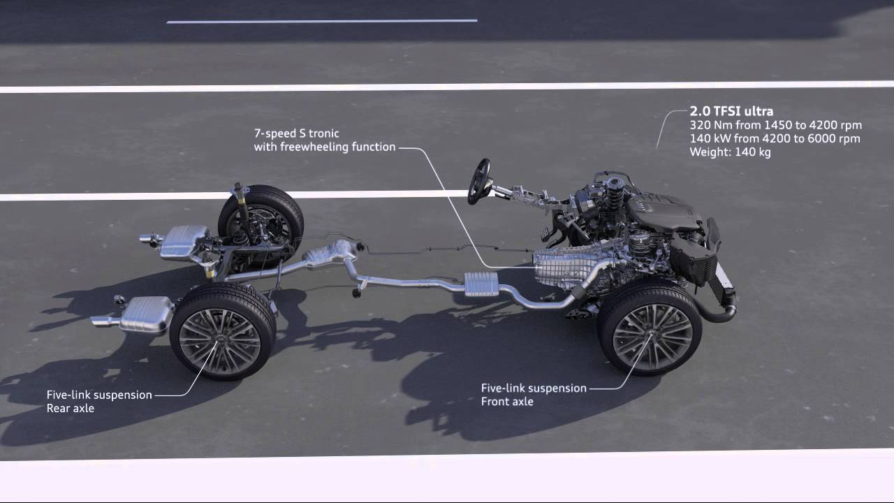 Audi A4 highly efficient 2.0 TFSI ultra engine - YouTube