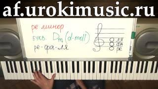 vse.urokimusic.ru Аккорд Dm. Ре минор. d-dur. Арпеджио. Ноты обучение игре на фортепиано. Уроки