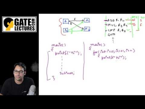 01 Time Complexity - Algorithms Design & Analysis
