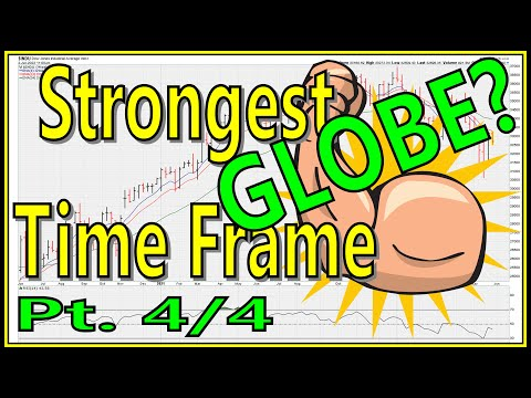 [ Mentorship ] Always Consider Major World Markets At Major Turn Points [Part 4]