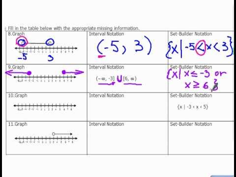 Algebra 2, Interval Notation - YouTube