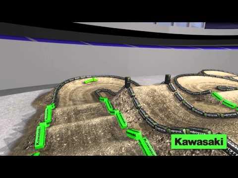 Supercross LIVE 2014 – Toronto 32214 – Monster Energy Supercross Animated Track Map