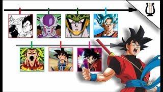 TODAS las Sagas, Películas, Spinoff, mangas y videojuegos de Dragon Ball Super (Z GT Heroes)