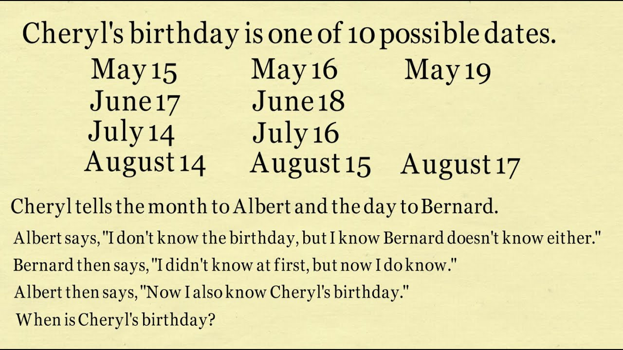 birthday problem The birthday paradox, also known as the birthday problem, states that in a random gathering of 23 people, there is a 50% chance that two people will have the same birthday is this really true is this really true.