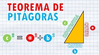 TEOREMA DE PITÁGORAS Super facil