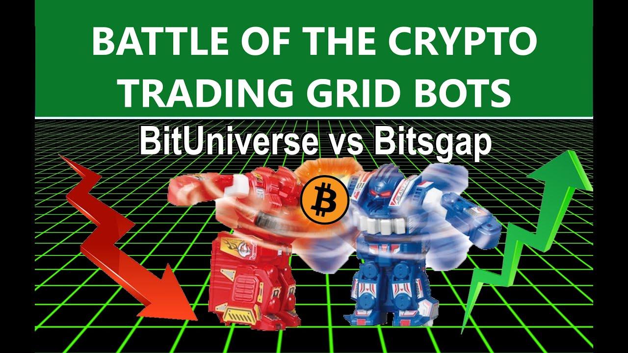 bitcoin árdiagram kezdetétől
