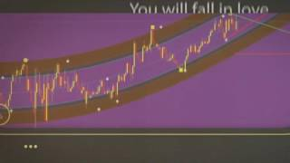 High accuracy forex scalping system by fxrider