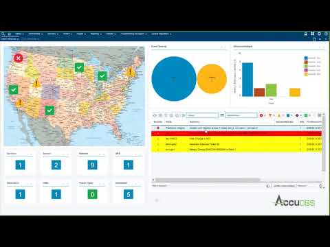 Predict, Isolate And Automate With AccuOSS And IBM Netcool Operations Insight
