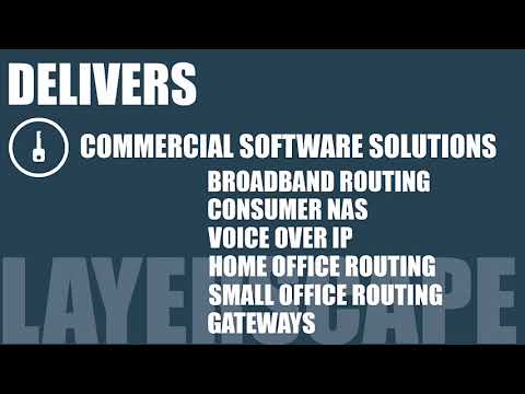 Simply Layerscape- Software and services that accelerate your success!