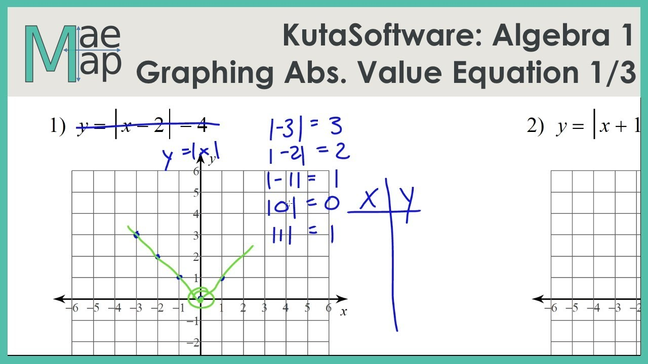 Worksheets Graphing Absolute Value Functions Worksheet kutasoftware algebra 1 graphing absolute value functions part 1