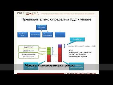 УК «Атон-менеджмент» – Инвестиционные фонды