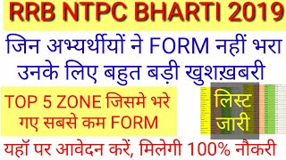 RRB NTPC top 5 zone! RRB NTPC me Kitne form bhare gaye!RRB NTPC Kitne form bhare gaye