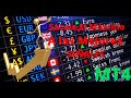 IQ Option Killer With MT4 - YouTube