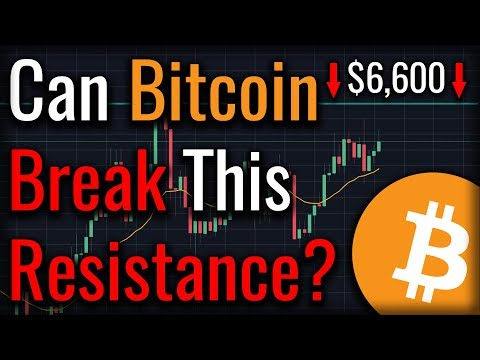 Bitcoin Tests Resistance As Altcoins Finally Bottom Out!