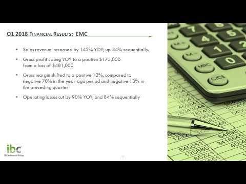 IBC Q1 Financial Results Webcast Replay
