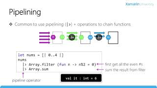 FSC103 - Data Structures in F#