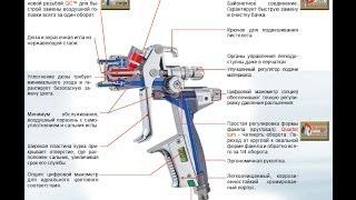 14.) Який пістолет для фарбування вибрати.